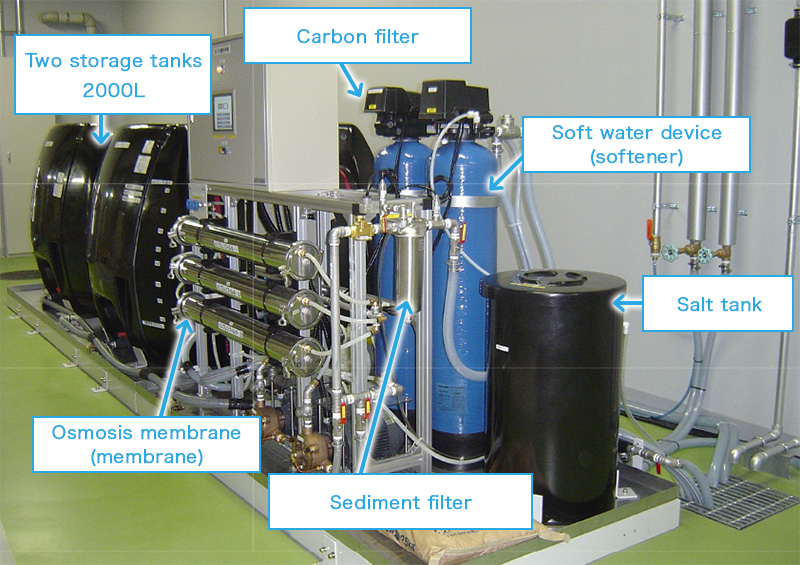 Appearance and main configuration of the equipment